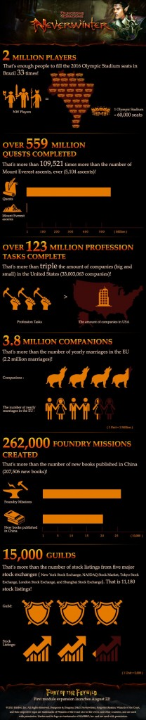 NW_infographic_073013