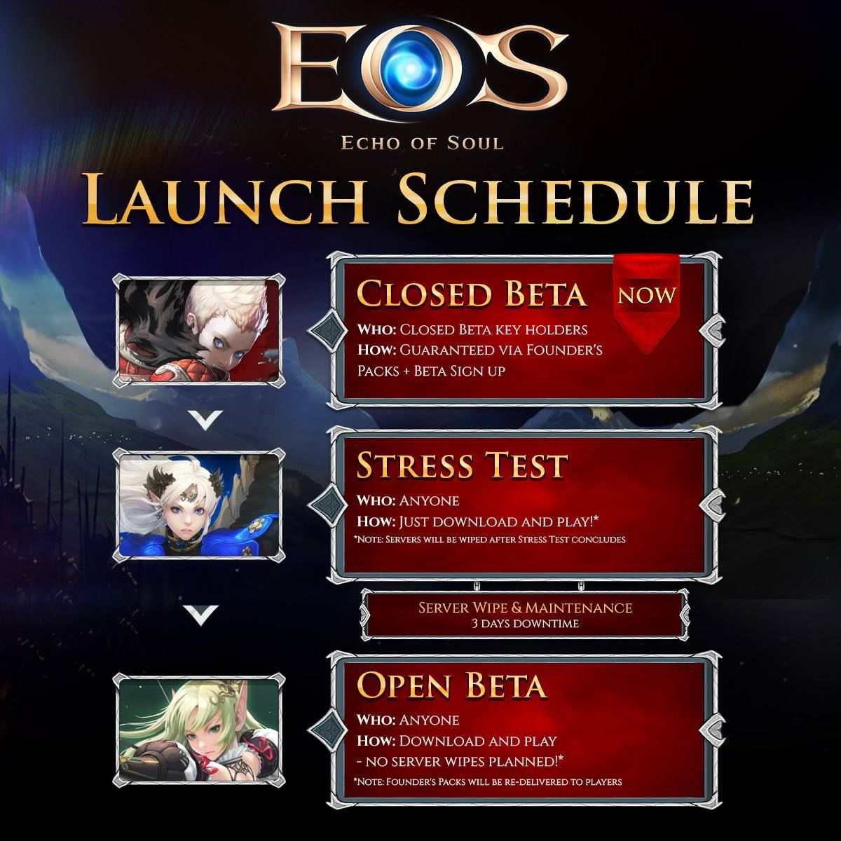 echo of soul release plan