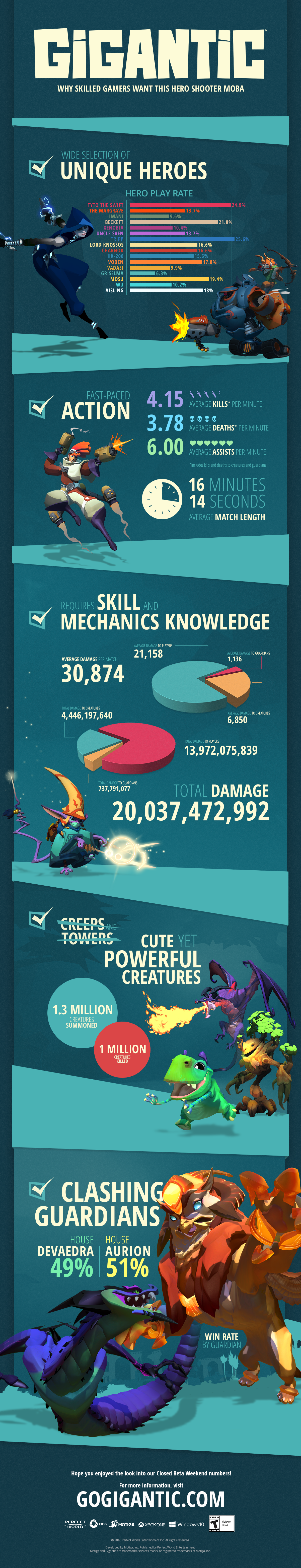 gigantic_infographic