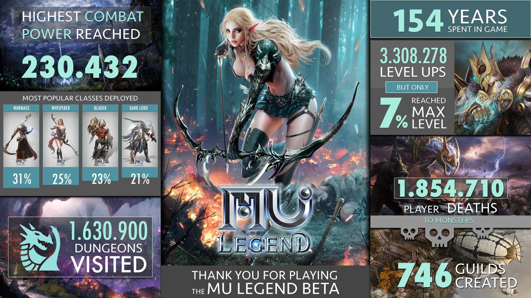 mu-legend-closedbeta-infographic