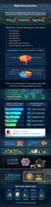 maplestory infographic