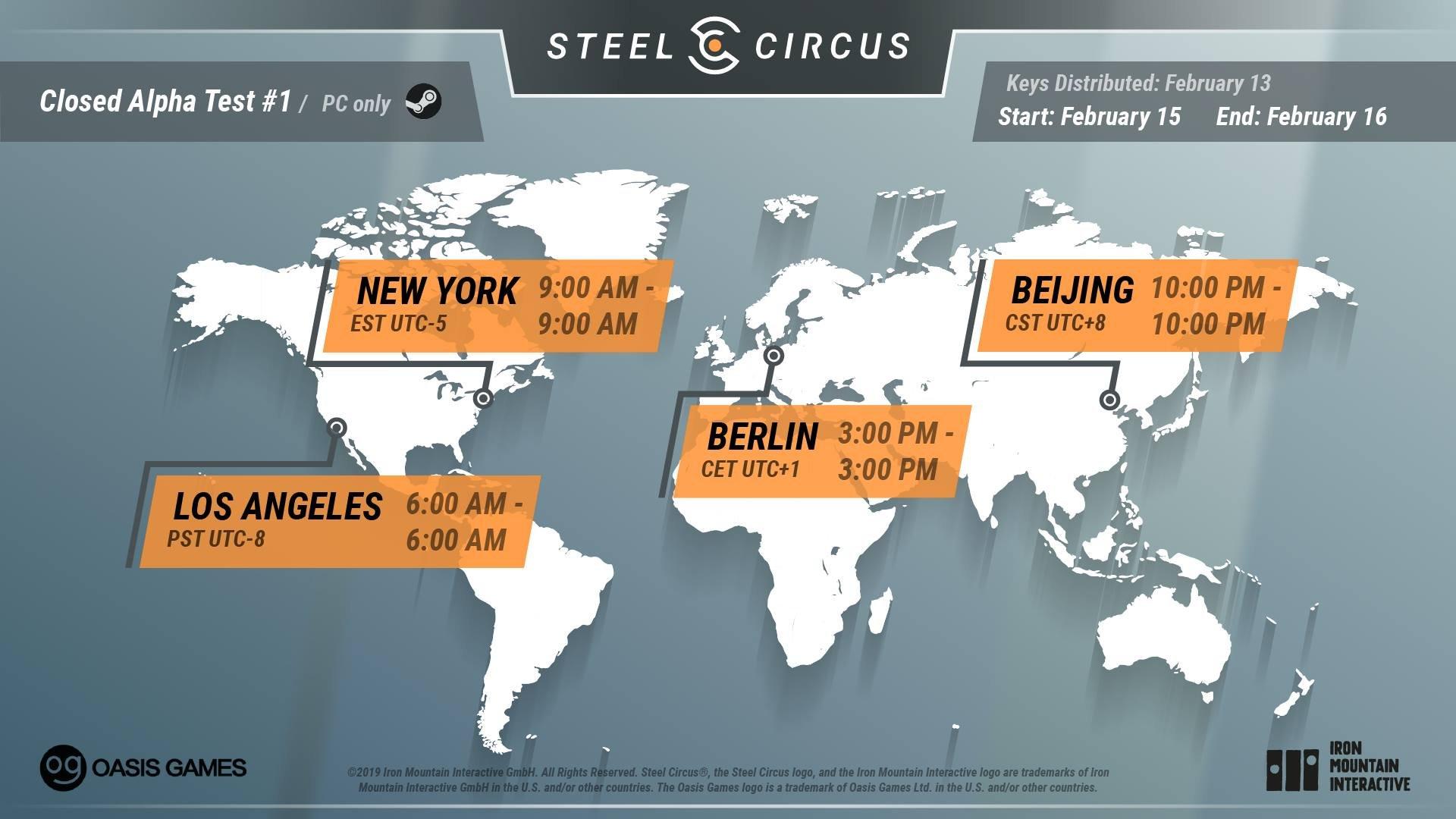 Steel Circus alpha test