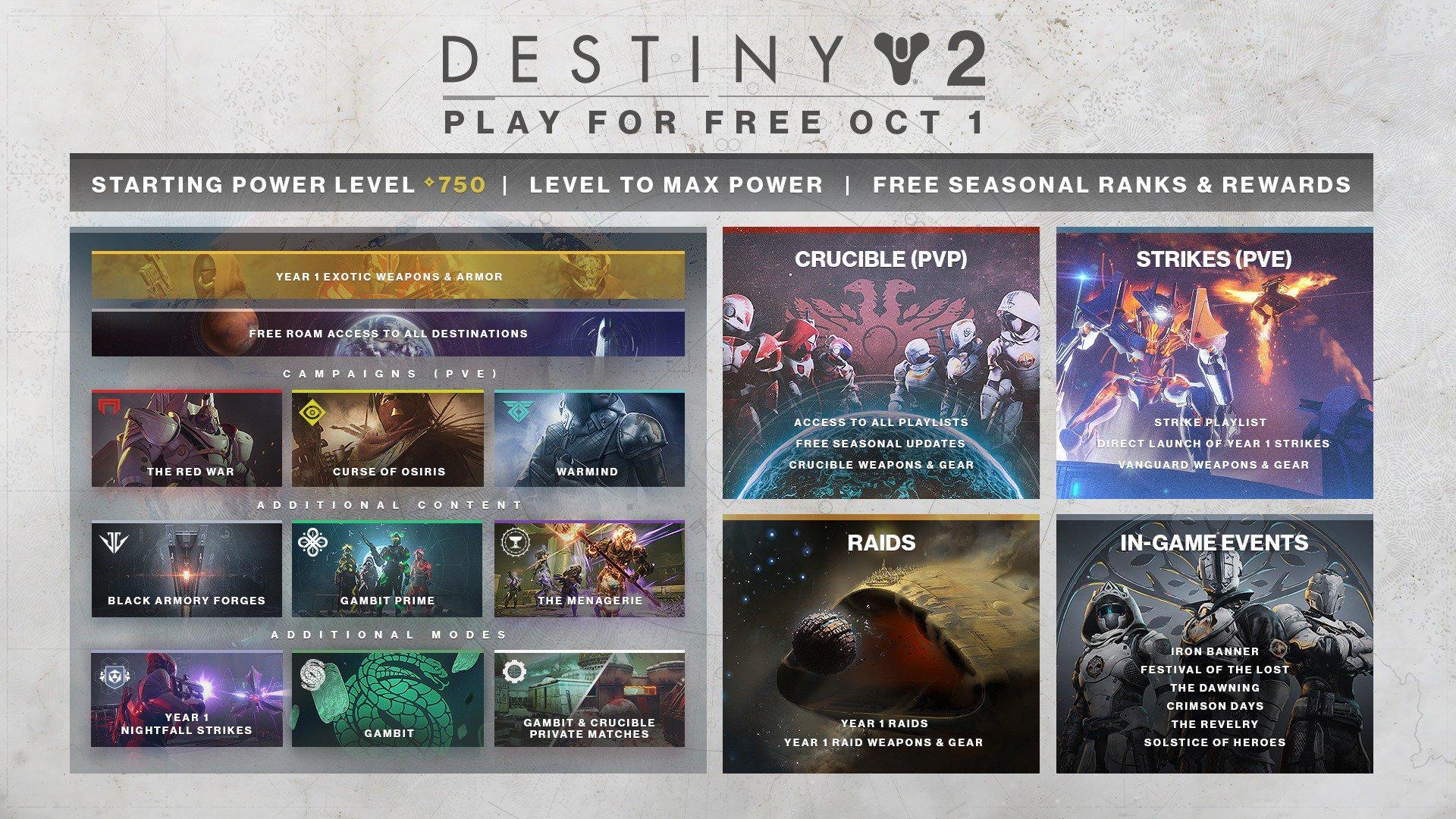 Destiny 2 free release New Light