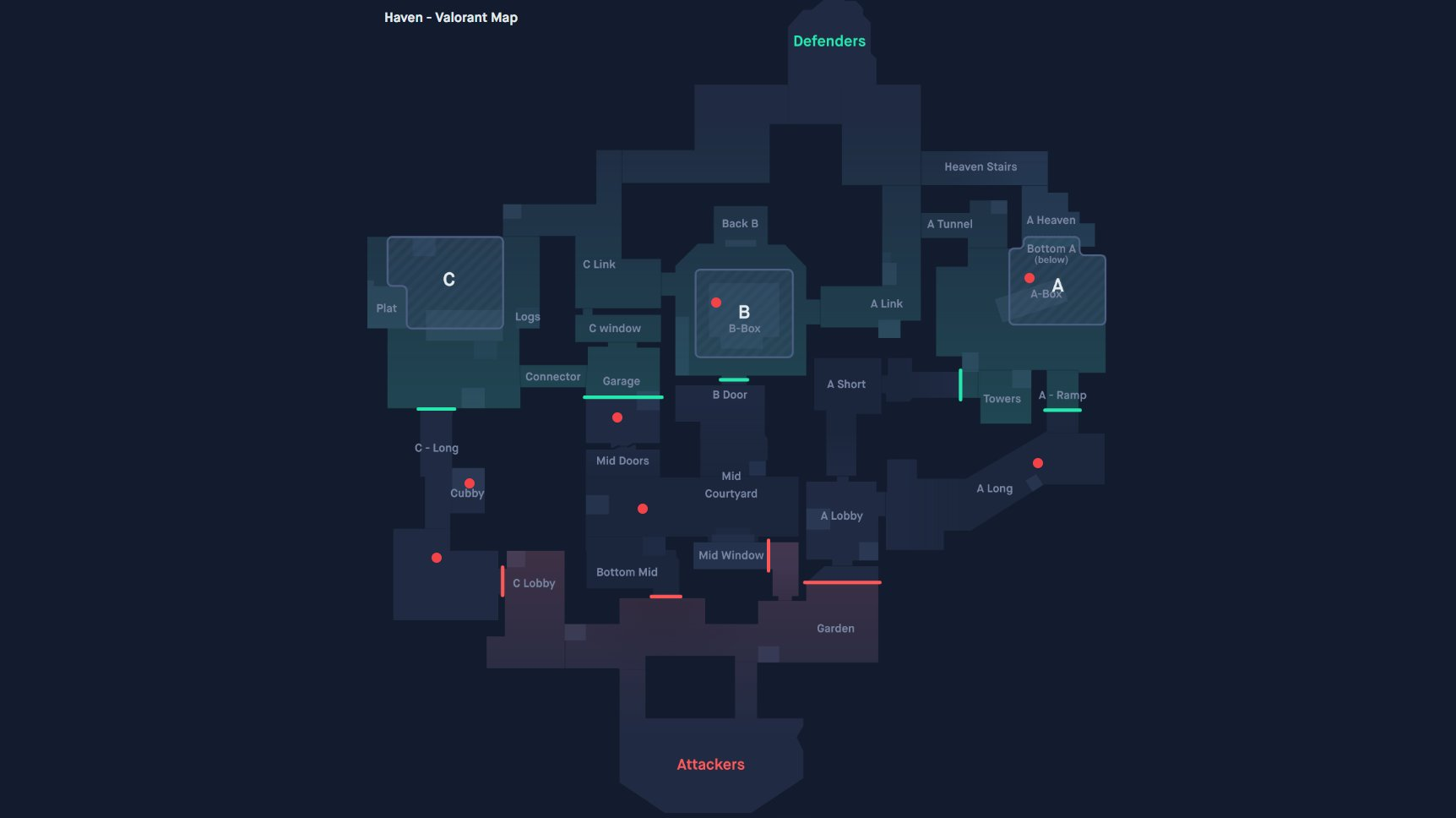 Valorant Haven Map Callouts