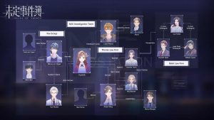 ears of Themis Characters Relationship Chart Global English Guide